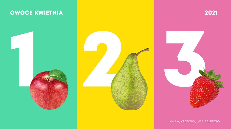 Najpopularniejsze owoce