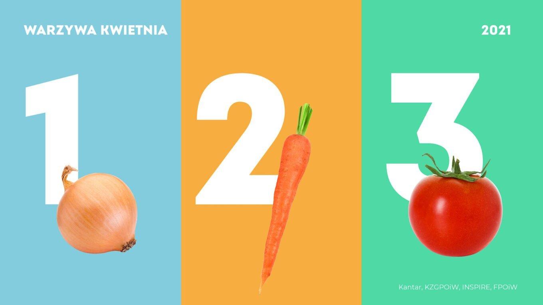 Najpopularniejsze warzywa